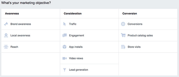 Cilji Facebook oglaševanja