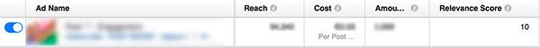 Relevance score pri Facebook oglasih