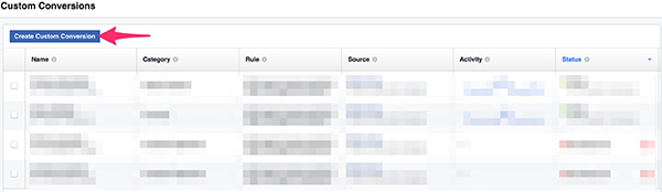Kako ustvariti Facebook konverzijo po meri